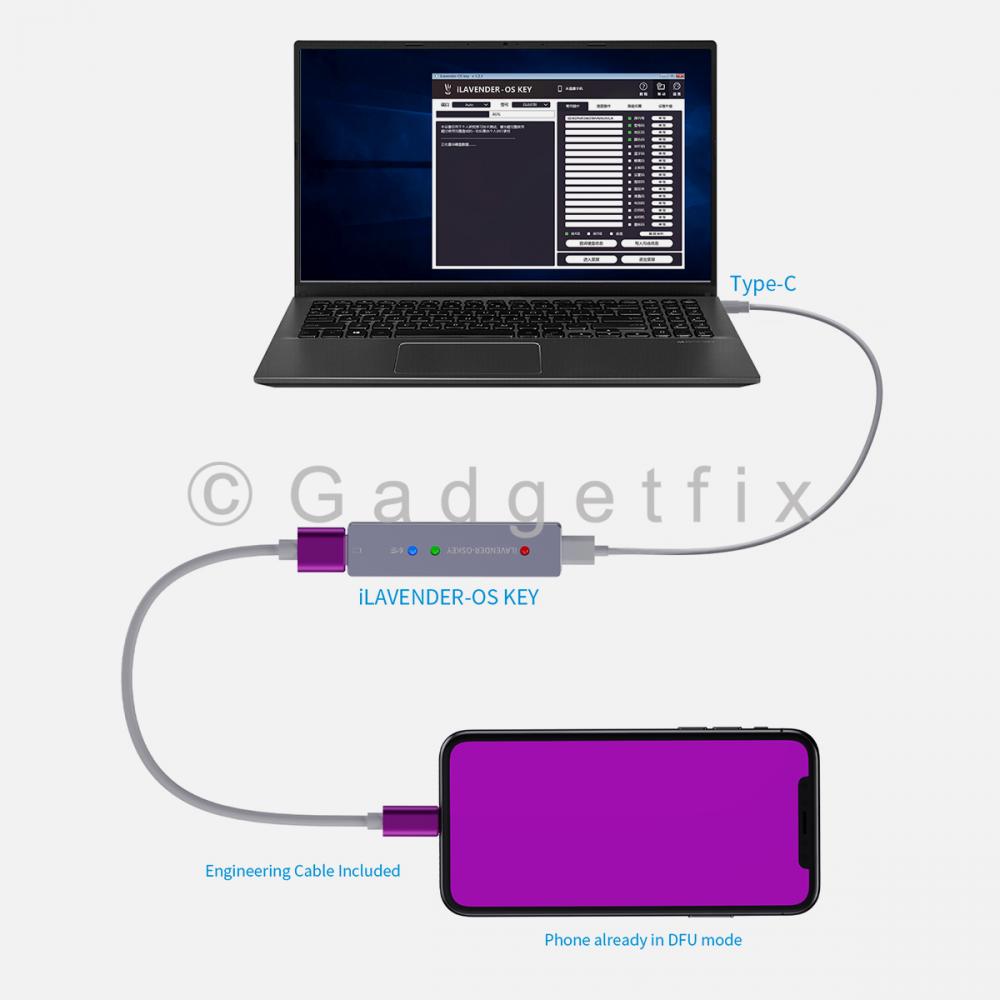 Qianli iLavender OS Key One-Click Purple Screen Data Repair DFU Modify Hard Disk Layer